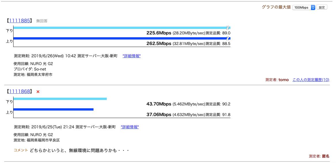 福岡県でのNURO光の速度